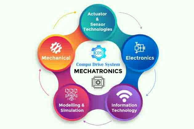 electronics / mechatronics product designer company
