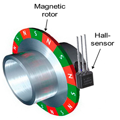 compu drive system magnetic encoder concept